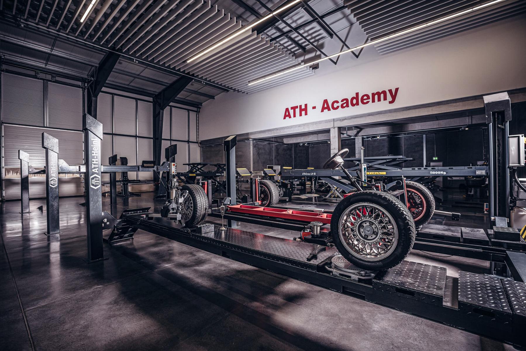 ATH-Academy